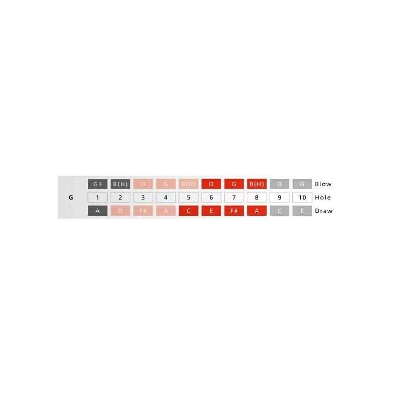 """Ukulele Harley Benton UK12 RD (czerwone) + Pokrowiec + kurs """"7 najpopularniejszych bić ukulele"""""""